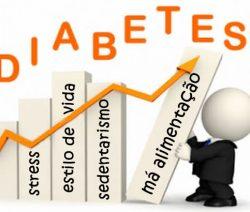 diabetes - Receitas da Tia Céu